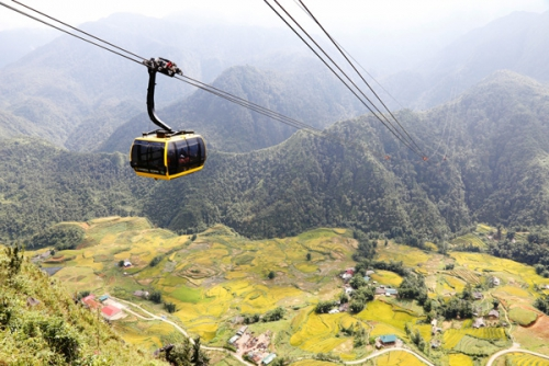 Fansipan Cable cars